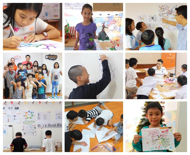 การเรียน mind map ของเด็ก
